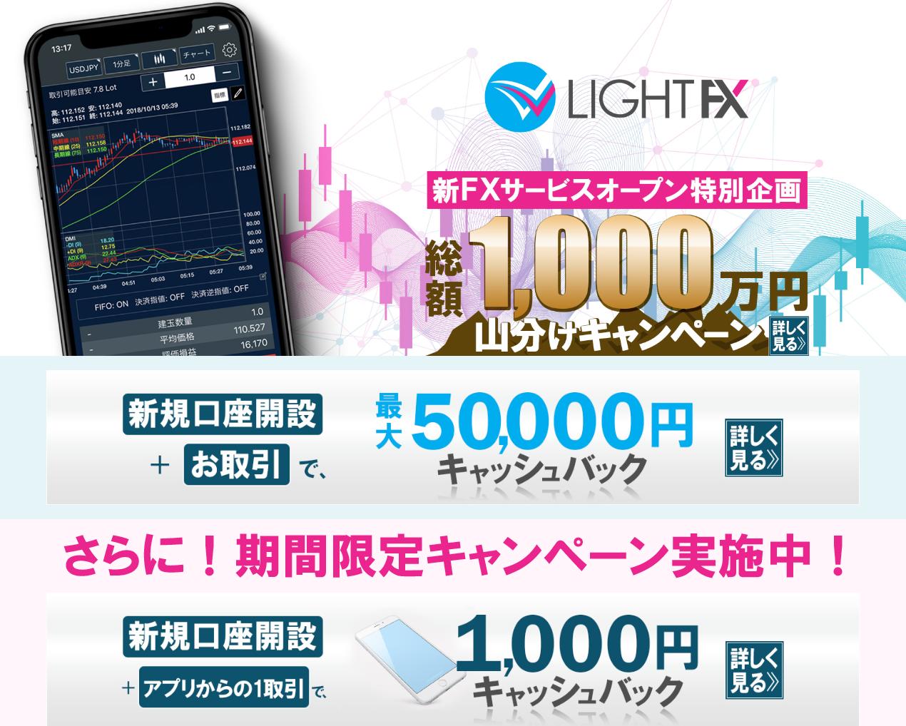 FireShot Capture 363 - FXはじめるならLIGHT FXで - https___lightfx.jp_LP_fx__AffiCode=134